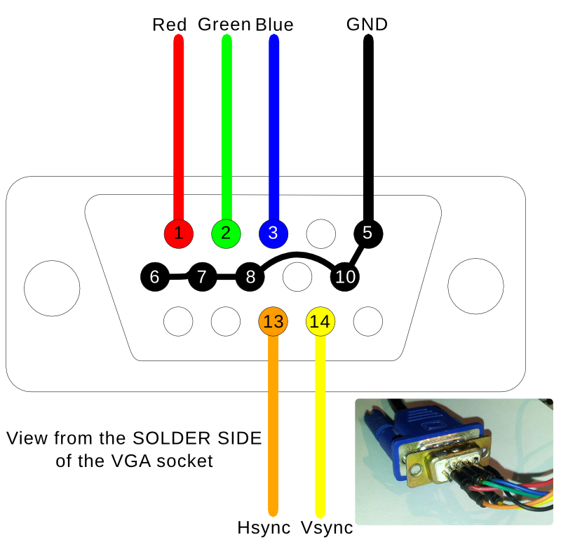 ethernet cable color code wiring vga cable pinout color code wiring diagram